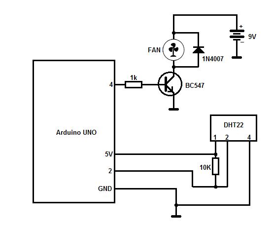 Rangkaian Sensor Kelembaban dan Suhu Menggunakan DHT22