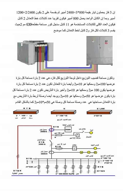 كتاب plc وجيه جرجس pdf