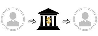 cara transaksi onlineshop