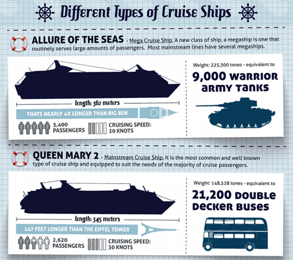 Current Position Of Cruise Ships Letter Q Ship Cruises