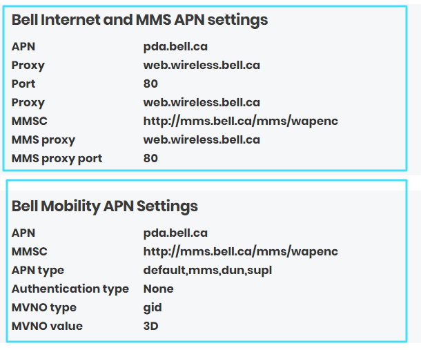 new Bell APN Settings