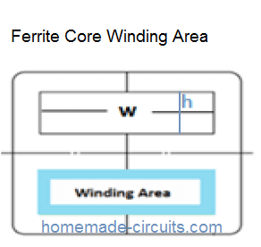 SMPS ferrite core winding area