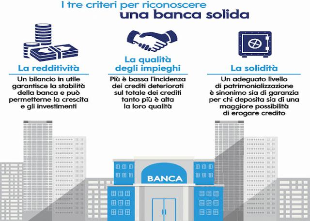 banche-rischio-bail-in-commissariate