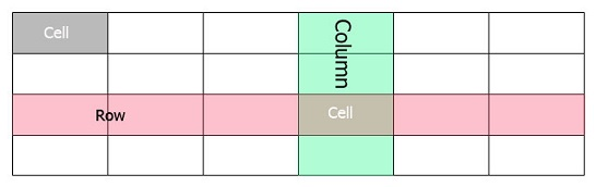 what-is-row-column-hindi