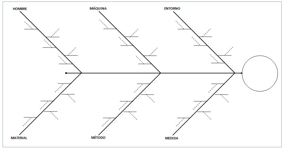 calidad total  aplicaci u00f3n en excel para realizar diagramas