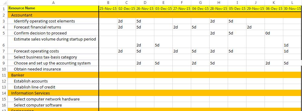 task tracking sheet