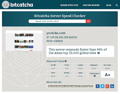 Semak Kelajuan Website Anda Di Server Speed Checker