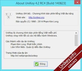 unikey.info