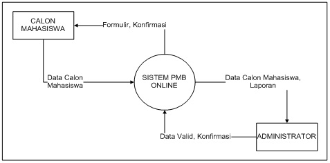 Achmad sungkawa mei 2016 313 dfd sistem pmb online ccuart Choice Image