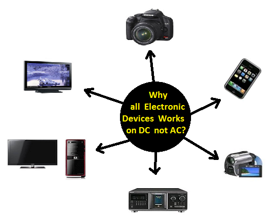 Why all Electronic Devices Works on DC