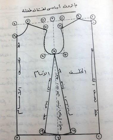رسم البترون الأساسى لفستان طفلة بدون وسط(1)