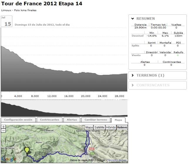 Sesión BKOOL 14ª etapa Tour de Francia 2012 Limoux / Foix
