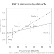 First peer-reviewed paper reporting Queer in STEM survey results