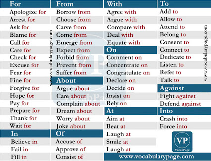Click on: ADJECTIVES & VERBS WITH PREPOSITIONS