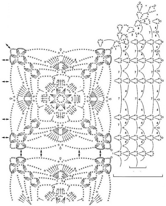 Ergahandmade Crochet Tablecloth Diagrams