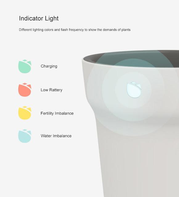Xiaomi Youpin Flower Pot Monitor