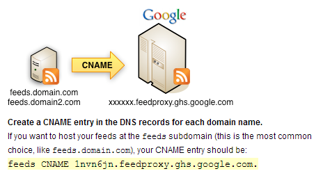 redirect feedburner feeds to your own domain name