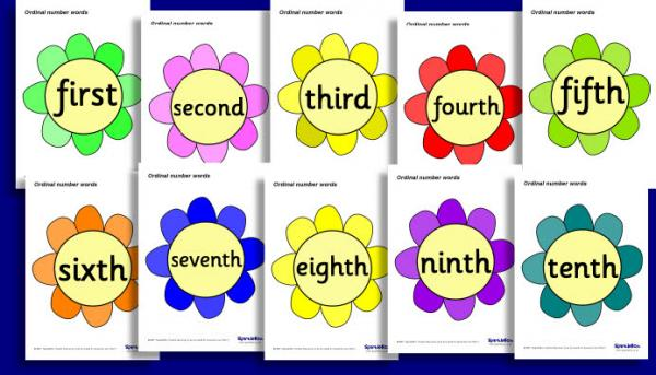 MARIA DEL MAR: LESSON 9- ORDINAL NUMBERS AND DATES