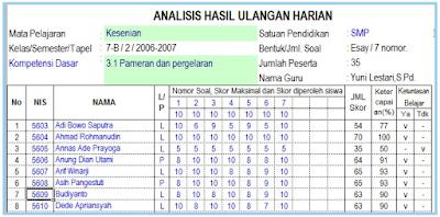 Aplikasi Analisis Hasil Ulangan Dengan Aplikasi Excel