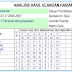 Contoh Format Analisis Ulangan Harian Kurikulum 2013 Dengan Excel