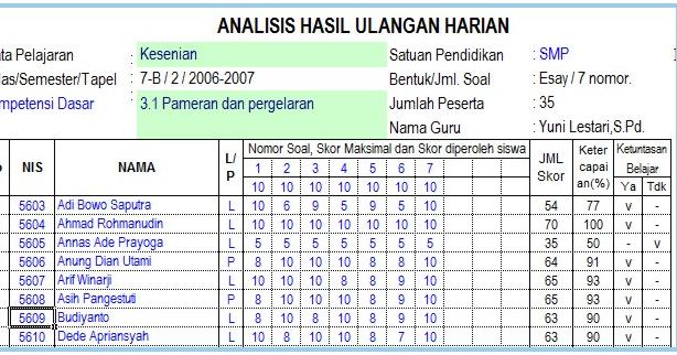 Format Analisis Soal Hasil Ulangan Harian Dengan Excel ...