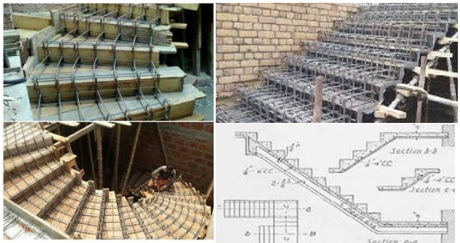 steps for installation of rebar/reinforcement for the
