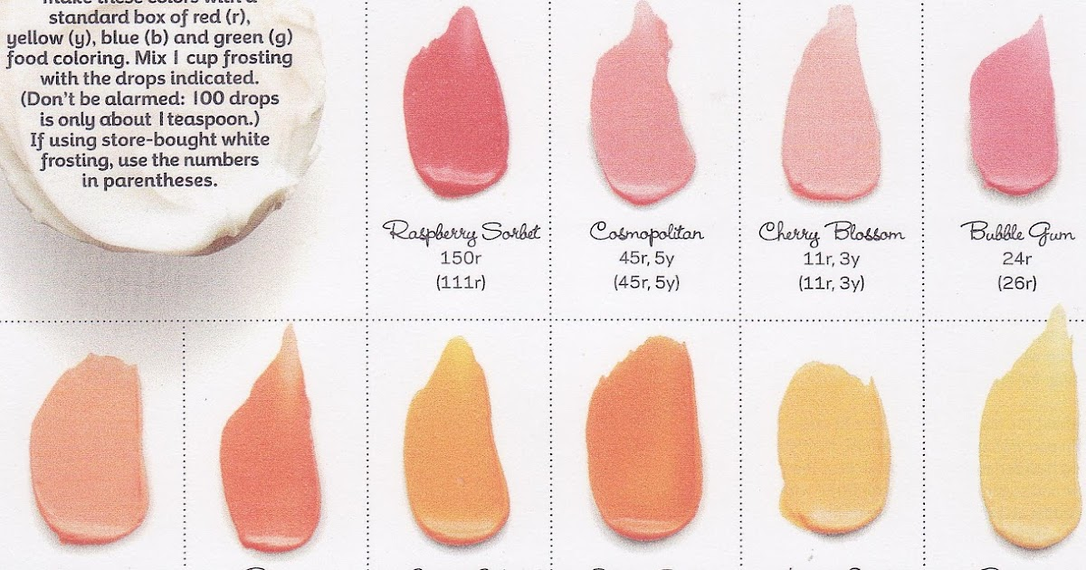 It's just a picture of Geeky How To Make Peach Color With Food Coloring