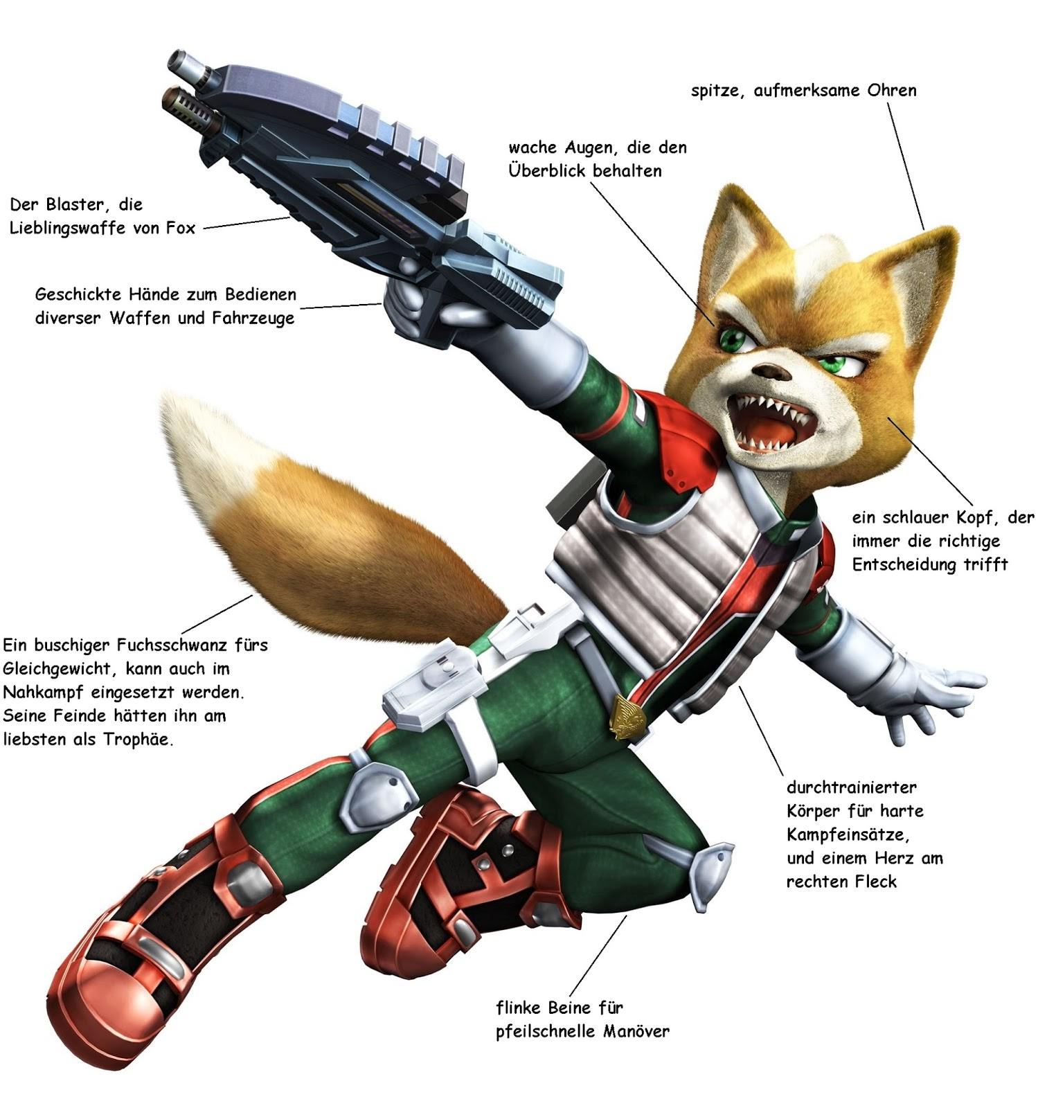 Fox Mccloud Animegame Fox Mccloud