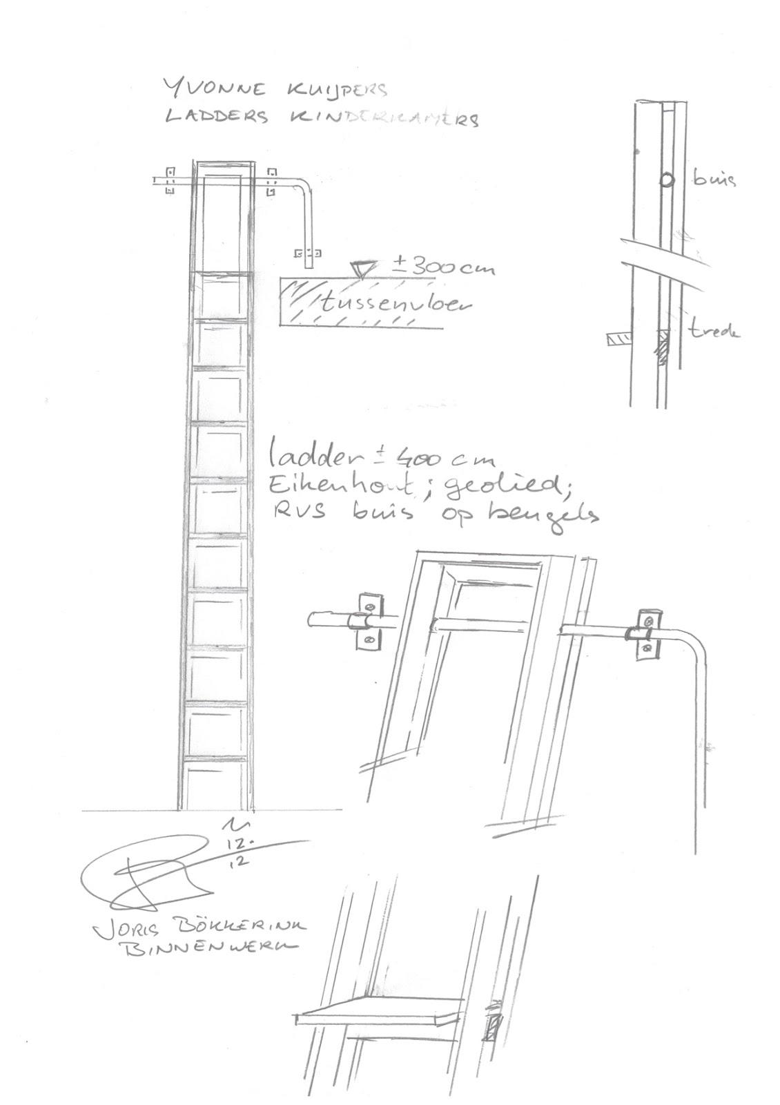 Iets Nieuws Zelf Houten Ladder Maken &MU79 – Aboriginaltourismontario #OK67