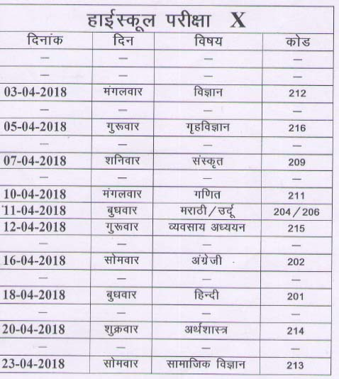 CGSOS 10th Class Exam Time Table 2018