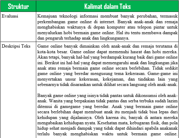 Tugas 1 Menangkap Makna Teks Tanggapan Kritis Beserta Jawabannya