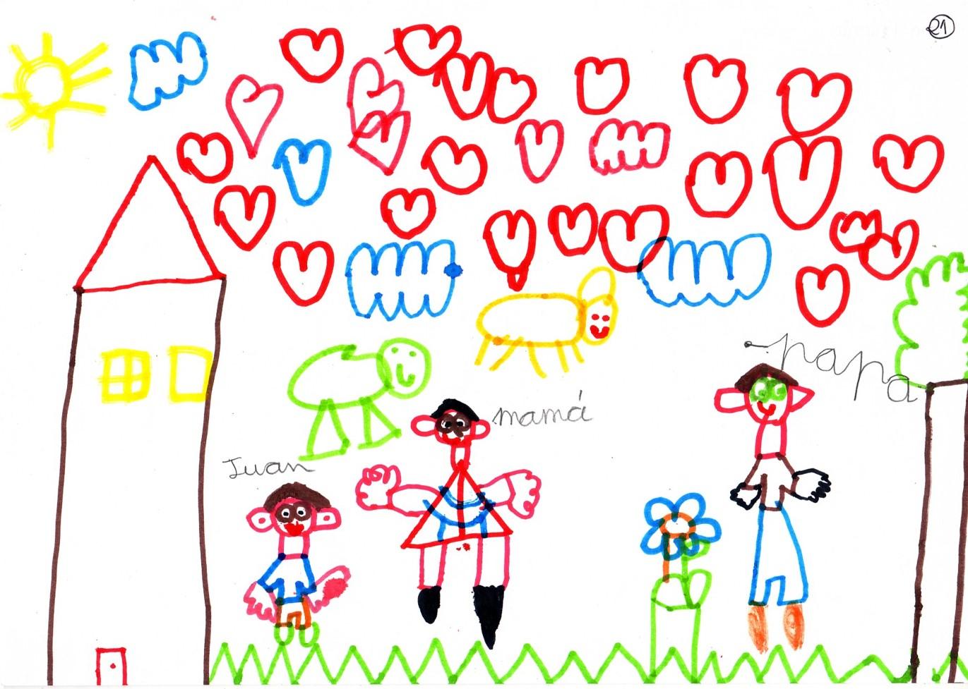 El Dibujo De La Familia Una Nueva Mirada Hacia Las Emociones