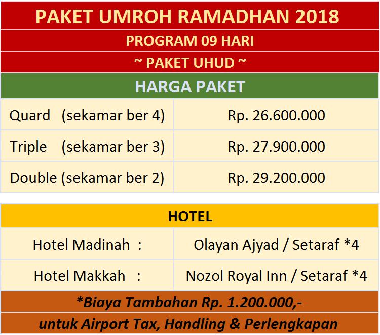 paket-umroh-awal-ramadhan-2018