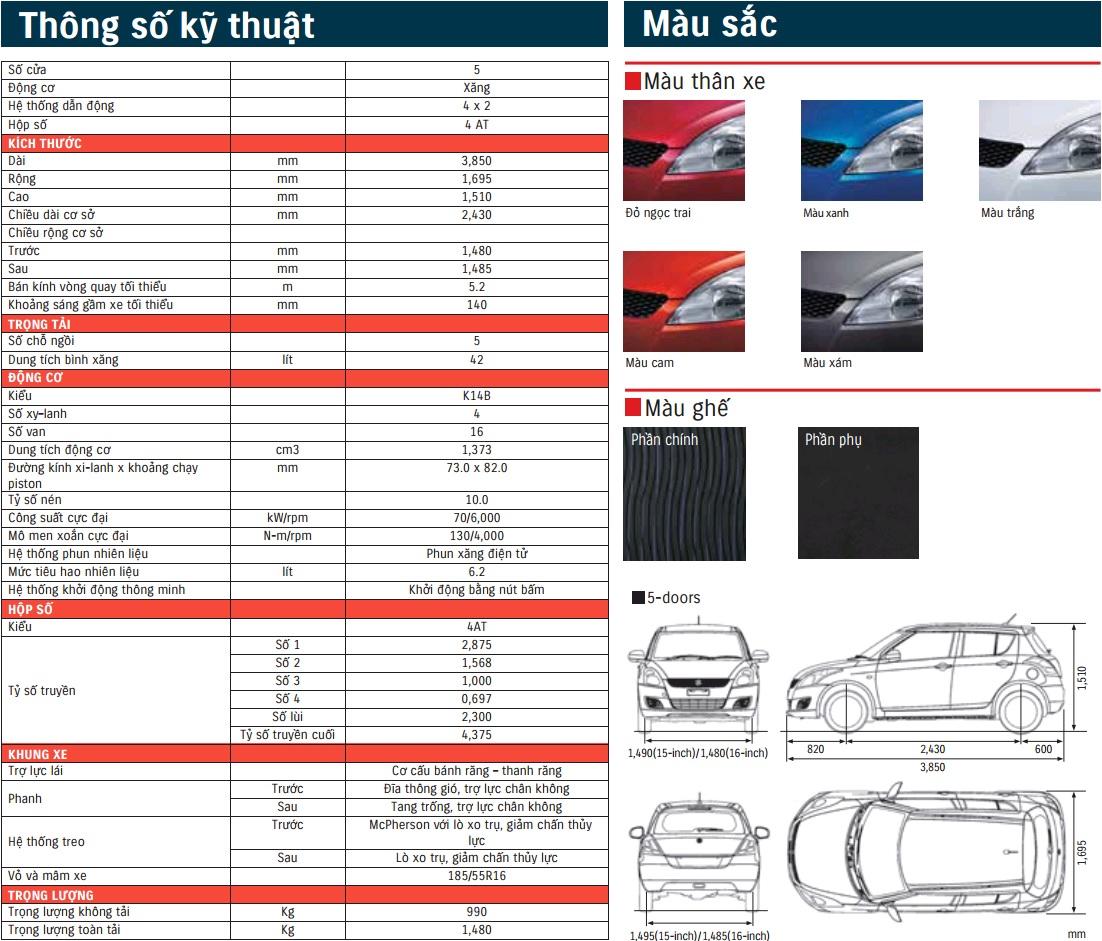 Chi tiết thông số kỹ thuật của Suzuki Swift