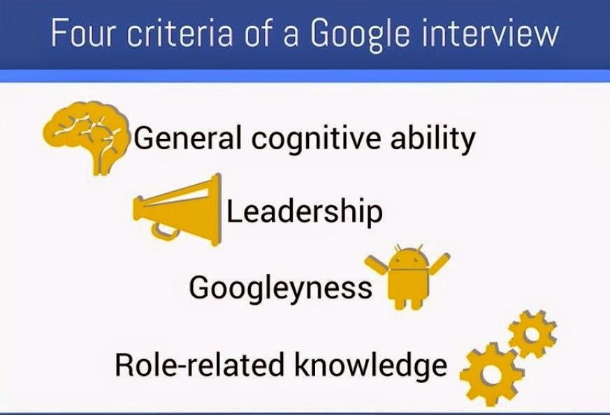 Как в Google выстроен процесс подбора персонала