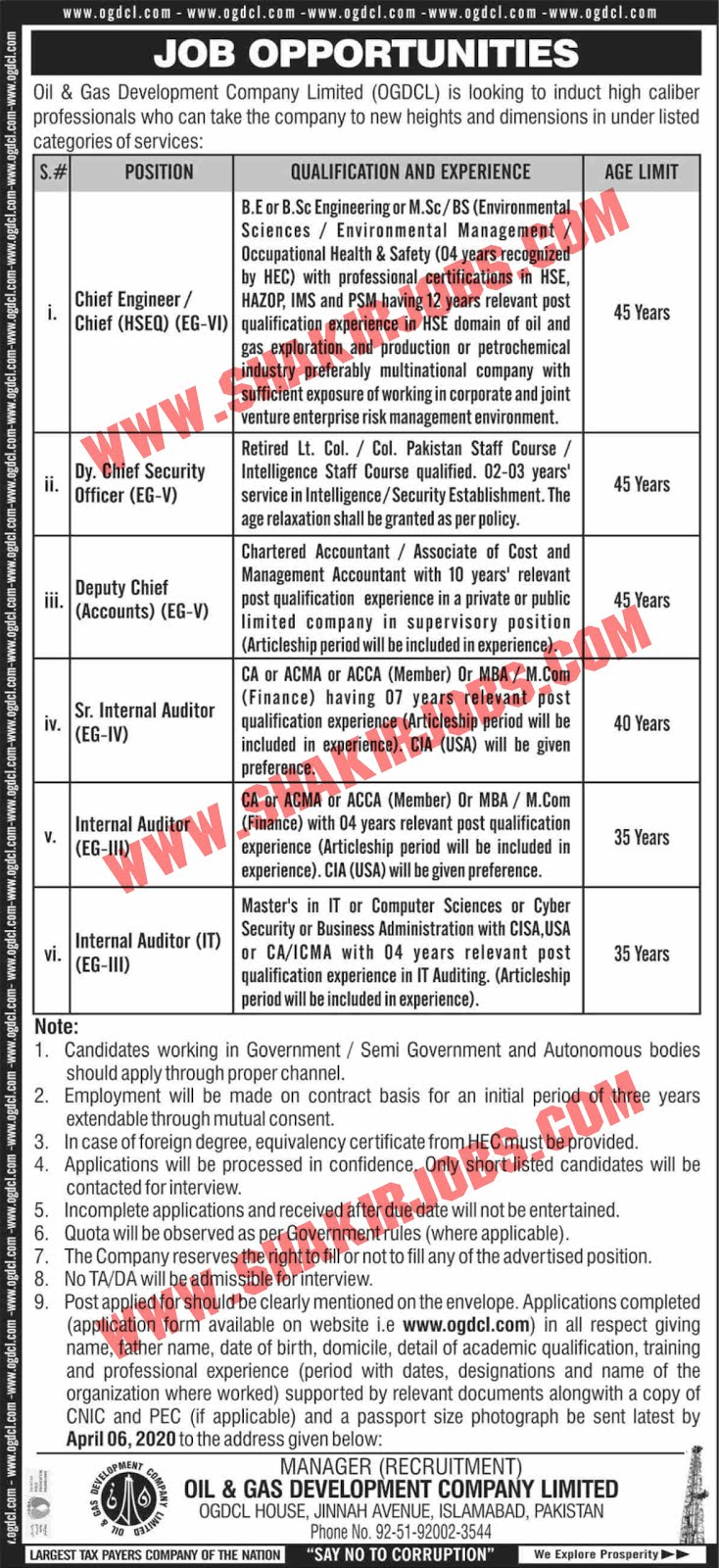 Oil & Gas Development Company Limited OGDCL Jobs March 2020