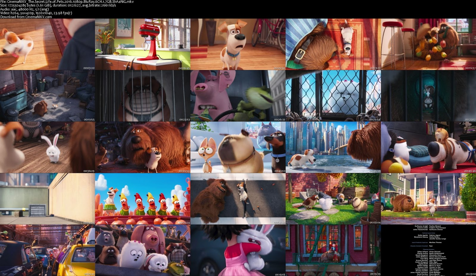 secret life of pets download 1080p