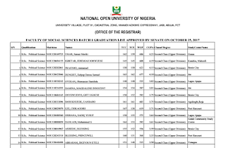 Noun 2017 Graduation List 2nd batch and 3rd batch