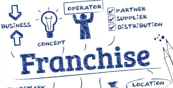 Tips Sukses Memilih Usaha Atau Bisnis Franchise Yang Menguntungkan Untuk Anda