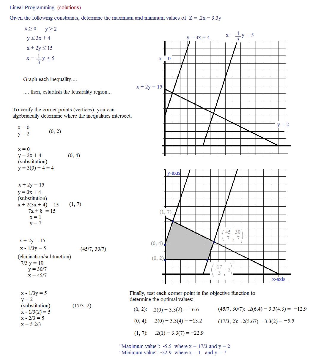 linear inequalities worksheet algebra 2 key algebra 2solving systems of linear inequalities. Black Bedroom Furniture Sets. Home Design Ideas