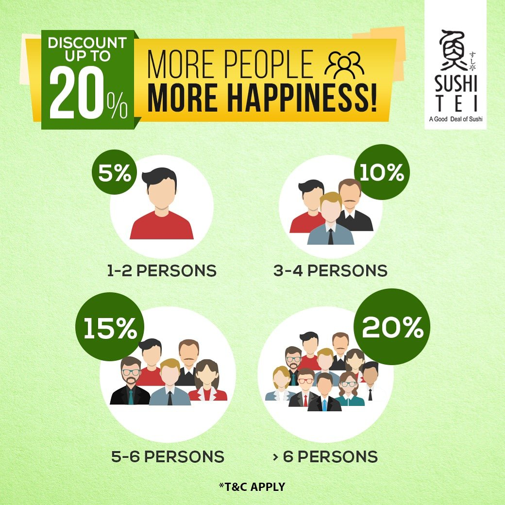 SushiTei - Promo Diskon s.d 20% More People More Happiness (s.d 18 Nov 2018)