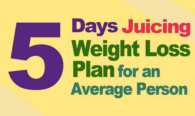 Image: 5 Days Juicing Weight Loss Plan for an Average Person
