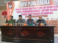 Usai Pleno DPSHP Akhir Tingkat Desa, Giliran PPK Mengadakan Pleno Tingkat Kec Rambipuji Kab Jember