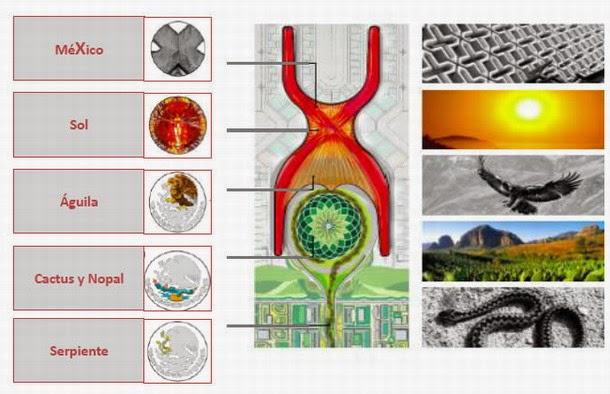aeropuierto mexico1 - Qué misterio encierra el nuevo aeropuerto de la ciudad de México, simbología demoníaca: geometría sagrada y masonería