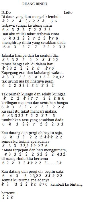 Not Angka Pianika Lagu Letto Ruang Rindu