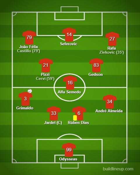 Benfica vs AEK Atenas - Liga dos Campeões