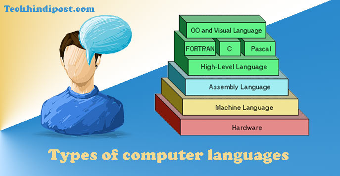 computer language types hindi