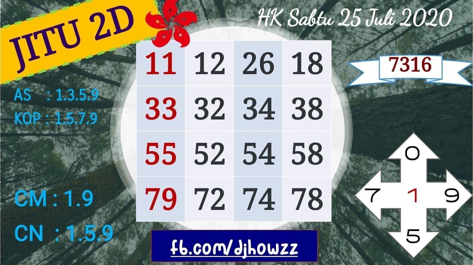 Kode syair Hongkong Sabtu 25 Juli 2020 21