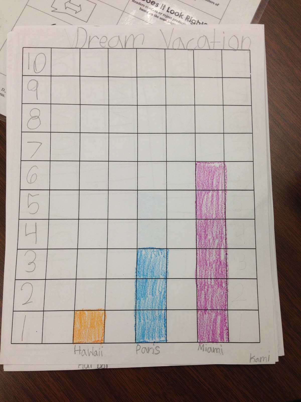 Search Results For Blank Bar Graph Paper For Kids