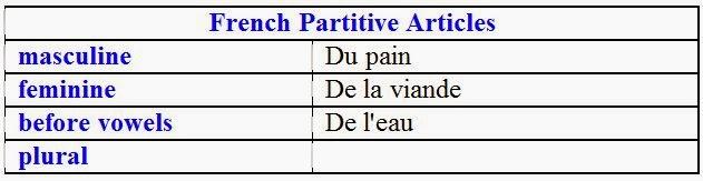 Partitive
